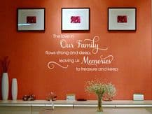 Wall Quote 'The love in our Family...' wall art sticker, quote, vinyl transfer.